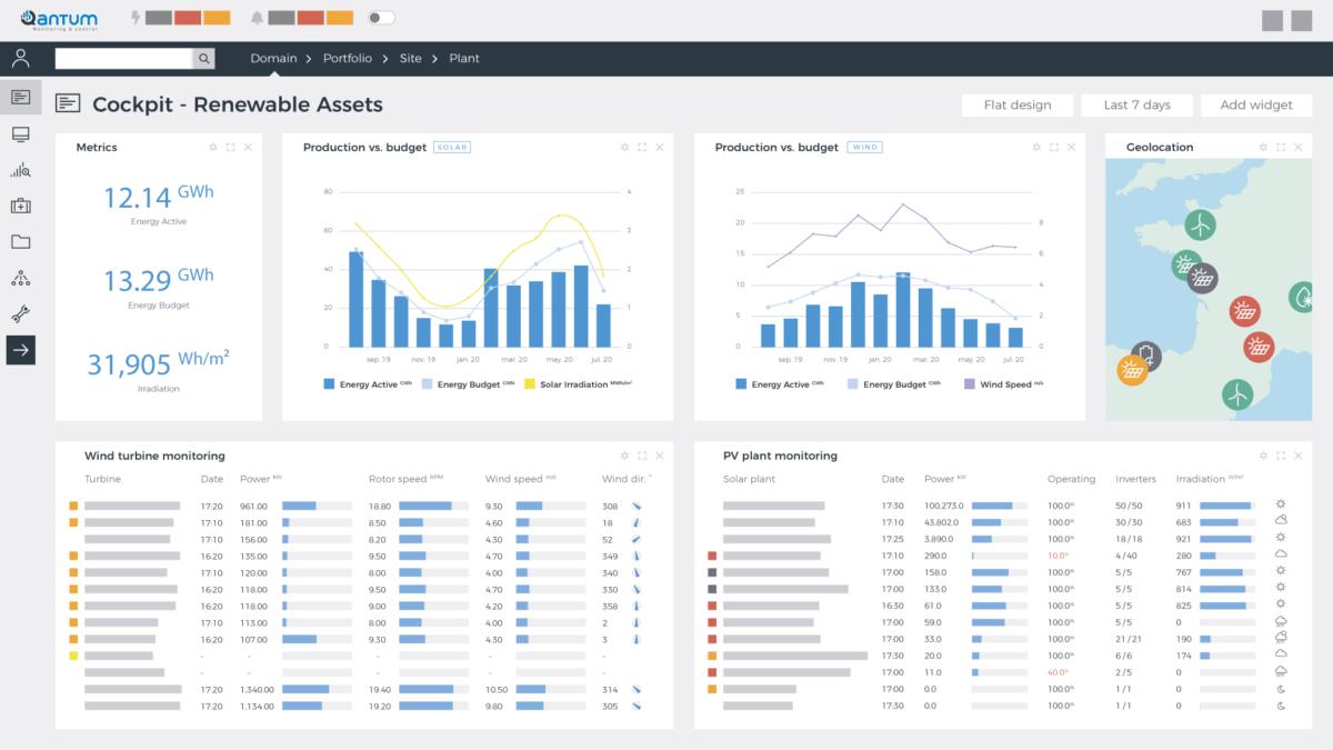 Qantum data monitoring dashboard