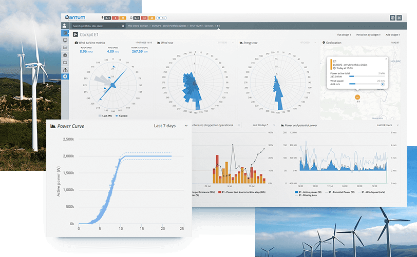 wind data monitoring