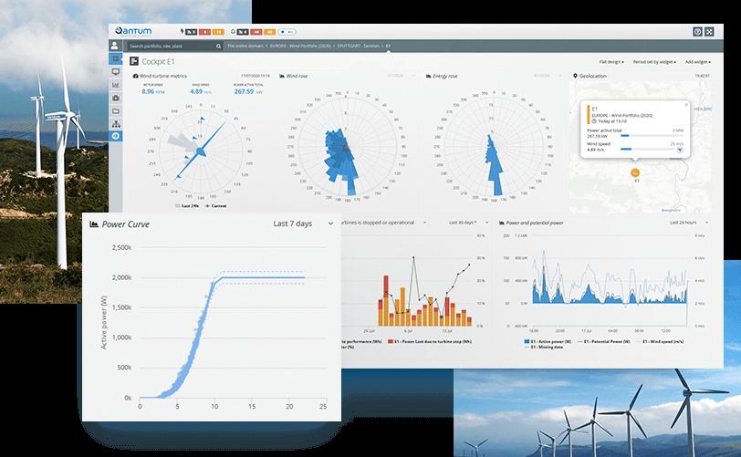 wind data monitoring