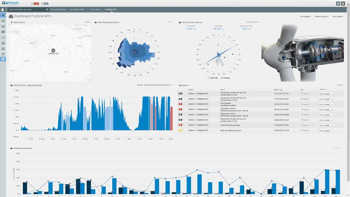Wind-Turbine-Monitoring-Dashboard-Analytics-QOS-Energy