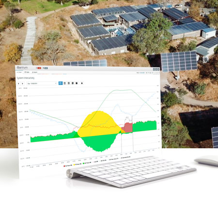 Development & Monitoring Best Practices for Hybrid Microgrid